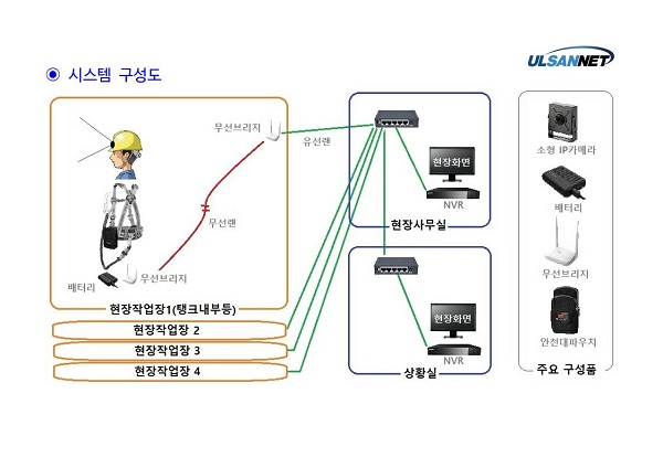산업안전카메라_0003.jpg